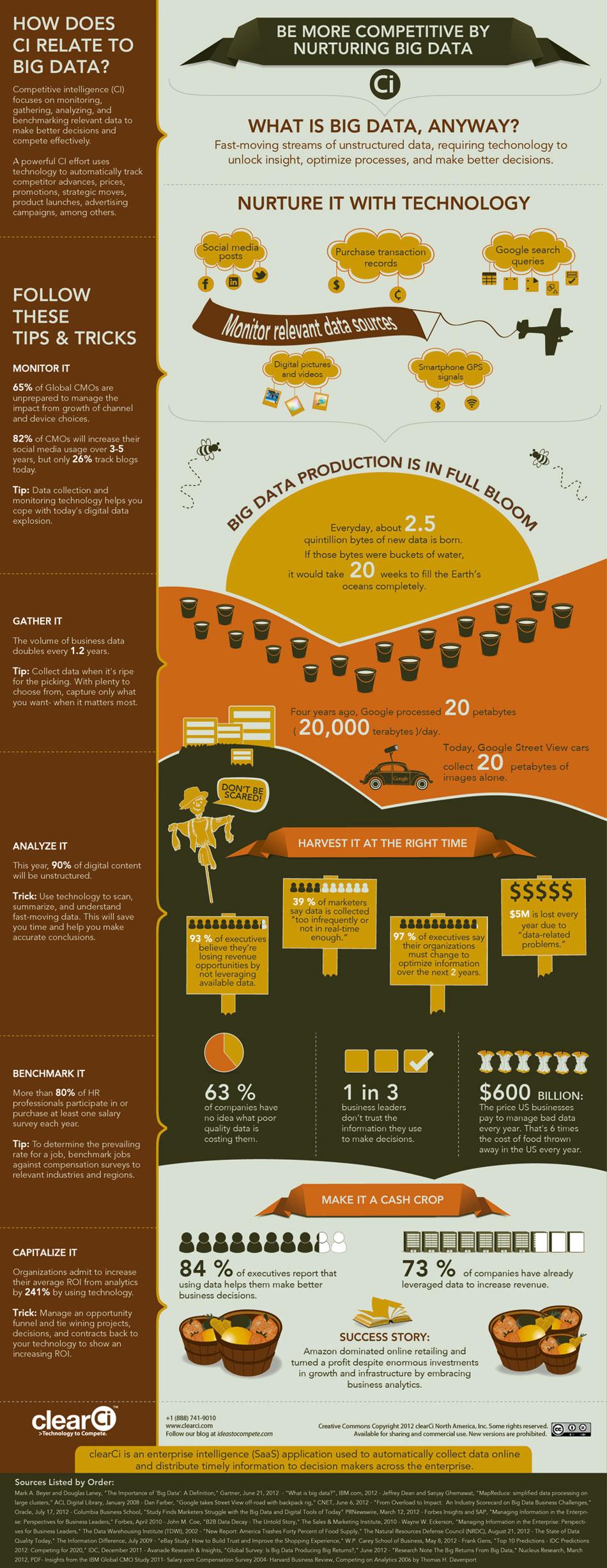Big-Data-Infographic_High