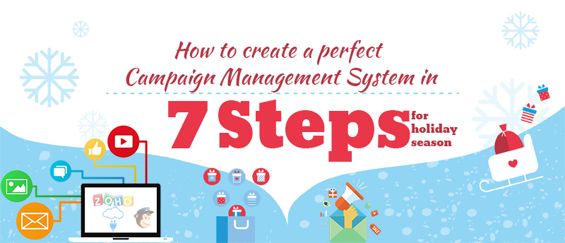 Campaign Management system using Zoho CRM, MailChimp and KloudConnectors