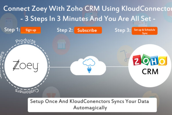 Zoey To Zoho CRM Connector