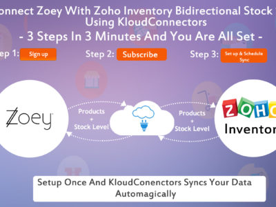 Zoho Inventory to Zoey Bidirectional Stock Sync Connector