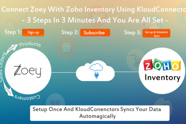 Zoey To Zoho Inventory Connector.