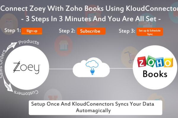 Zoey To Zoho Books Connector.